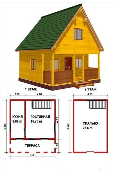 Дачный дом 6x6 своими руками